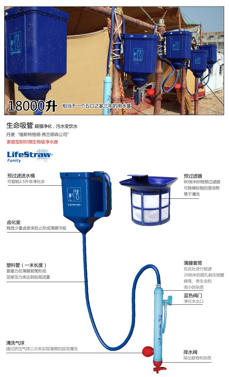 """国家饮用水卫生标准_丹麦Life Straw®""""生命吸管""""Family家庭版净水器,可有效净化18000升 ..."""